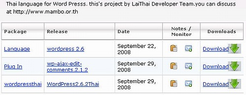 WordPress ภาษาไทย